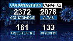 Telecanarias - 06/06/2020