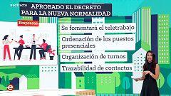 España Directo - 09/06/20