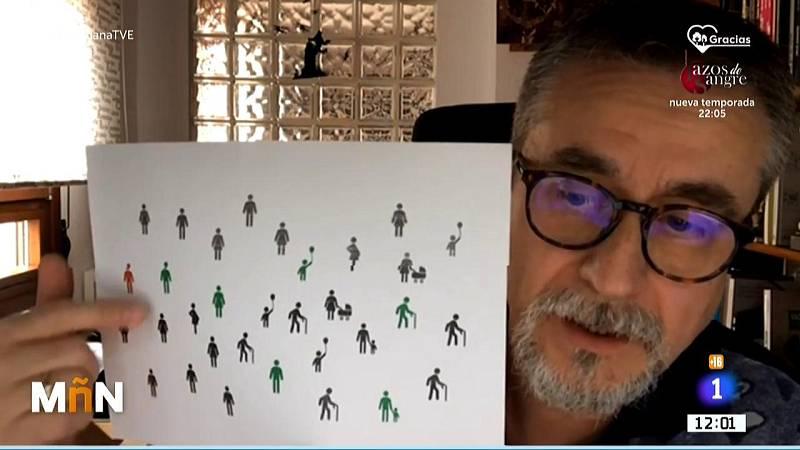 La importancia de la distancia social: la gráfica explicación del profesor Alfredo Correll