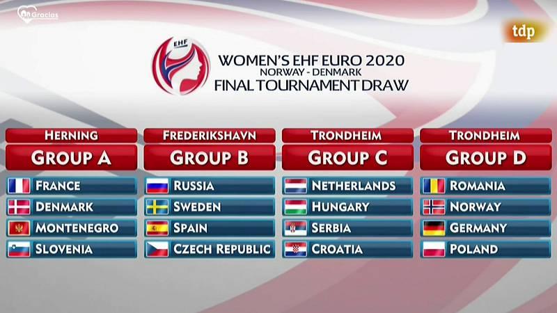 Balonmano - Sorteo del Campeonato de Europa 2020, desde Viena - ver ahora