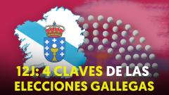 Cuatro claves de las elecciones gallegas del 12J: Feijóo aspira a su cuarta mayoría absoluta