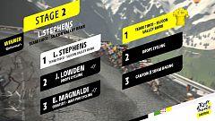 Lauren Stephens se lleva la segunda etapa del Tour de Francia Virtual
