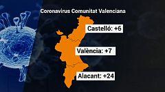 L'Informatiu - Comunitat Valenciana - 07/07/20