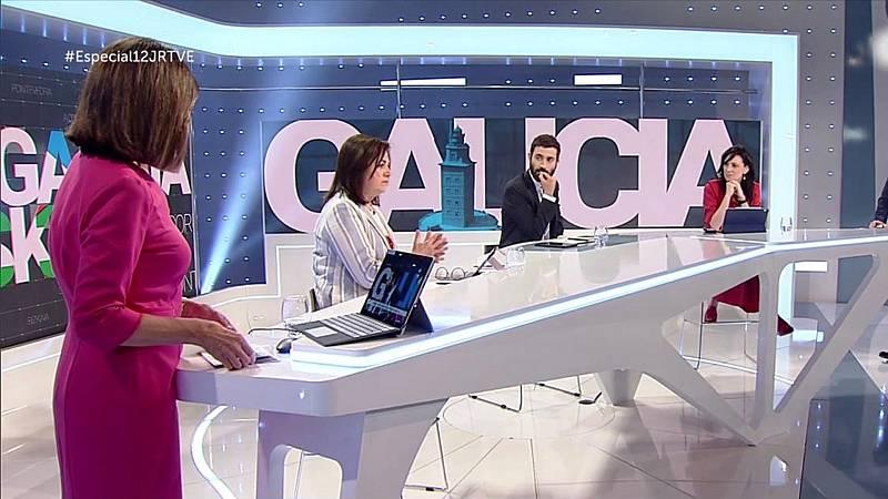 Especial informativo - 12J Tú decides. Elecciones Galicia y País Vasco - ver ahora