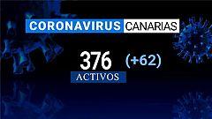 Canarias en 2' - 10/08/2020