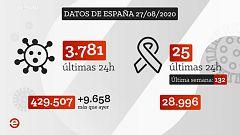 España Directo - 27/08/20