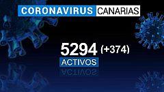Telecanarias - 05/09/2020