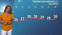 El tiempo en la Comunidad Valenciana - 09/09/20