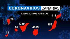 Canarias en 2' - 16/09/2020