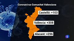 L'Informatiu - Comunitat Valenciana 2 - 25/09/20