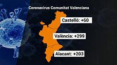 L'Informatiu - Comunitat Valenciana 2 - 02/10/20