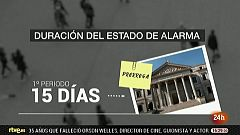 Parlamento - El foco parlamentario - Estado de alarma en Madrid por el coronavirus - 10/10/2020