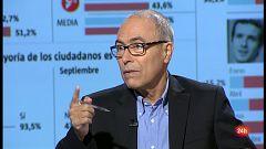 Aquí Parlem - Carles Castro, expert en anàlisi electoral