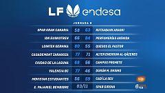 Resumen jornada 8 Liga femenina Endesa: Avenida y Valencia mantiene el pulso por el liderato