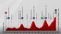 Vuelta 2020 | Perfil de la etapa 11: Villaviciosa - Alto de La Farrapona. Lagos de Somiedo