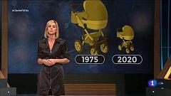 Obrim fil - Informe de l'Ana Boadas sobre tenir fills