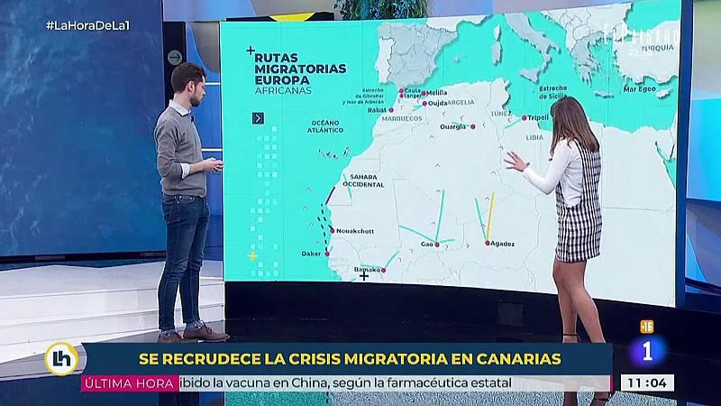 ¿Cuáles son las rutas migratorias a Europa?