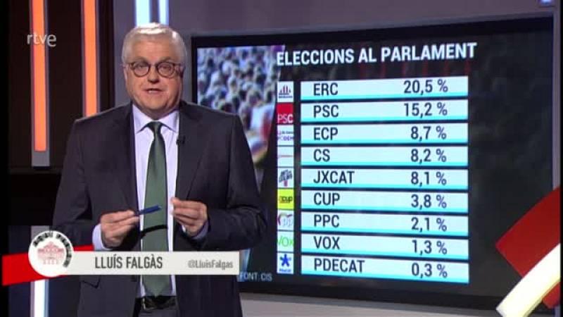 Lluís Falgàs entrevista Gemma Geis, portaveu del grup parlamentari JxCat, a l'Aquí Parlem