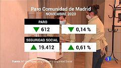 Informativo de Madrid - 02/12/20