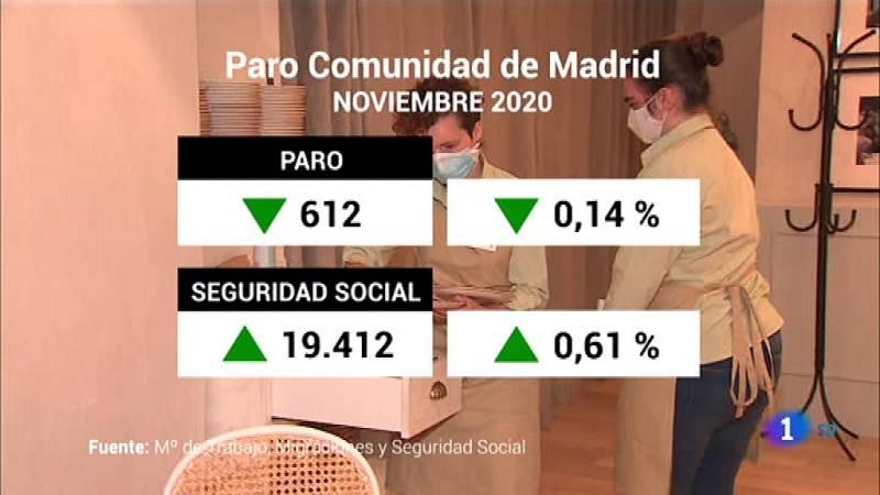 Informativo de Madrid - 02/12/20 - ver ahora