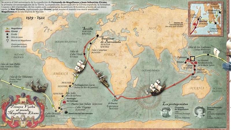 Órbita Laika - Curiosidades científicas - La primera vuelta al mundo