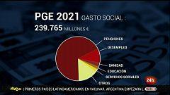 Parlamento - El foco parlamentario - Aprobados en el Senado los PGE 2021 - 26/12/2020