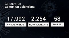 L'Informatiu - Comunitat Valenciana 2 - 08/01/21
