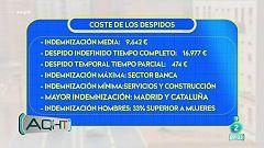 Radiografía del despido en España