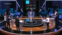 Debat Eleccions 14-F - Els vetos bloquegen els pactes postelectorals
