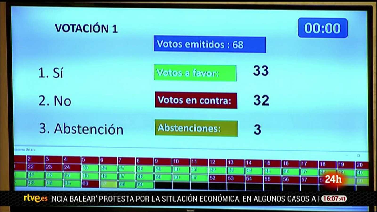 Parlamento - Conoce el Parlamento - Nuevo voto telemático - 30/01/2021