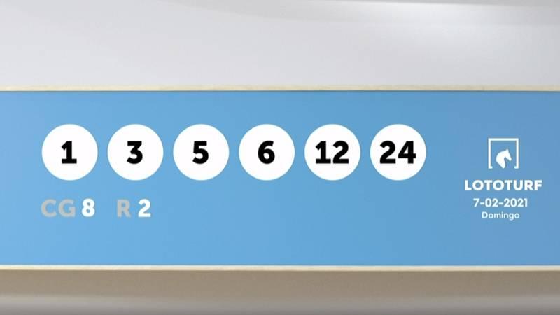Sorteo de la Lotería Lototurf del 07/02/2021 - Ver ahora