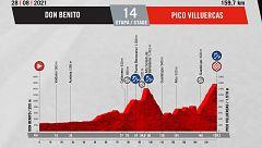 Así es el puerto extremeño Pico de Villuercas que se subirá en la Vuelta 2021