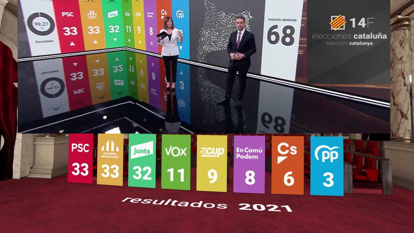 Especial informativo - 14F Cataluña decide - ver ahora