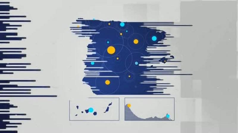 Telerioja en 2' - 16/02/21-Ver ahora