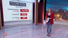 España Directo - 18/02/21