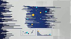 Galicia en 2 minutos 19-02-2021