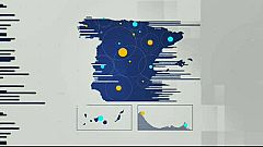 Informativo de Madrid 2  2021/02/24
