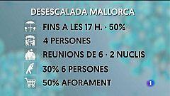 Informatiu Balear 2 - 25/02/21