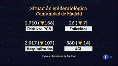 Informativo de Madrid 1 ¿ 2021/02/26
