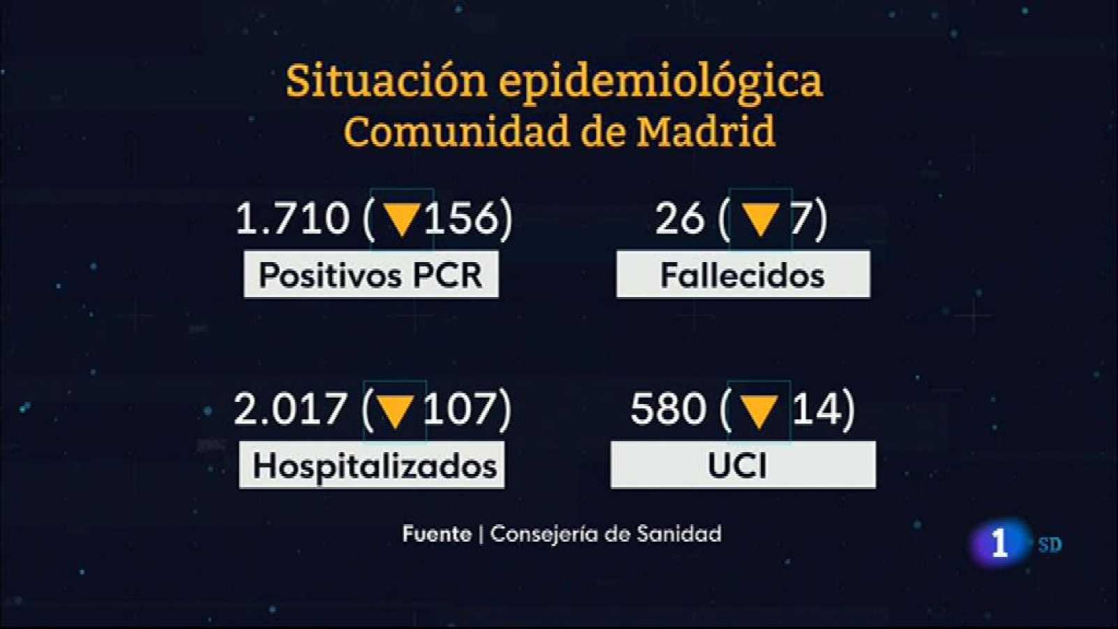 Informativo de Madrid - 2021/02/26- Ver ahora