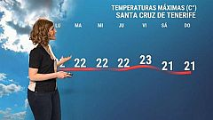 El tiempo en Canarias - 01/03/2021