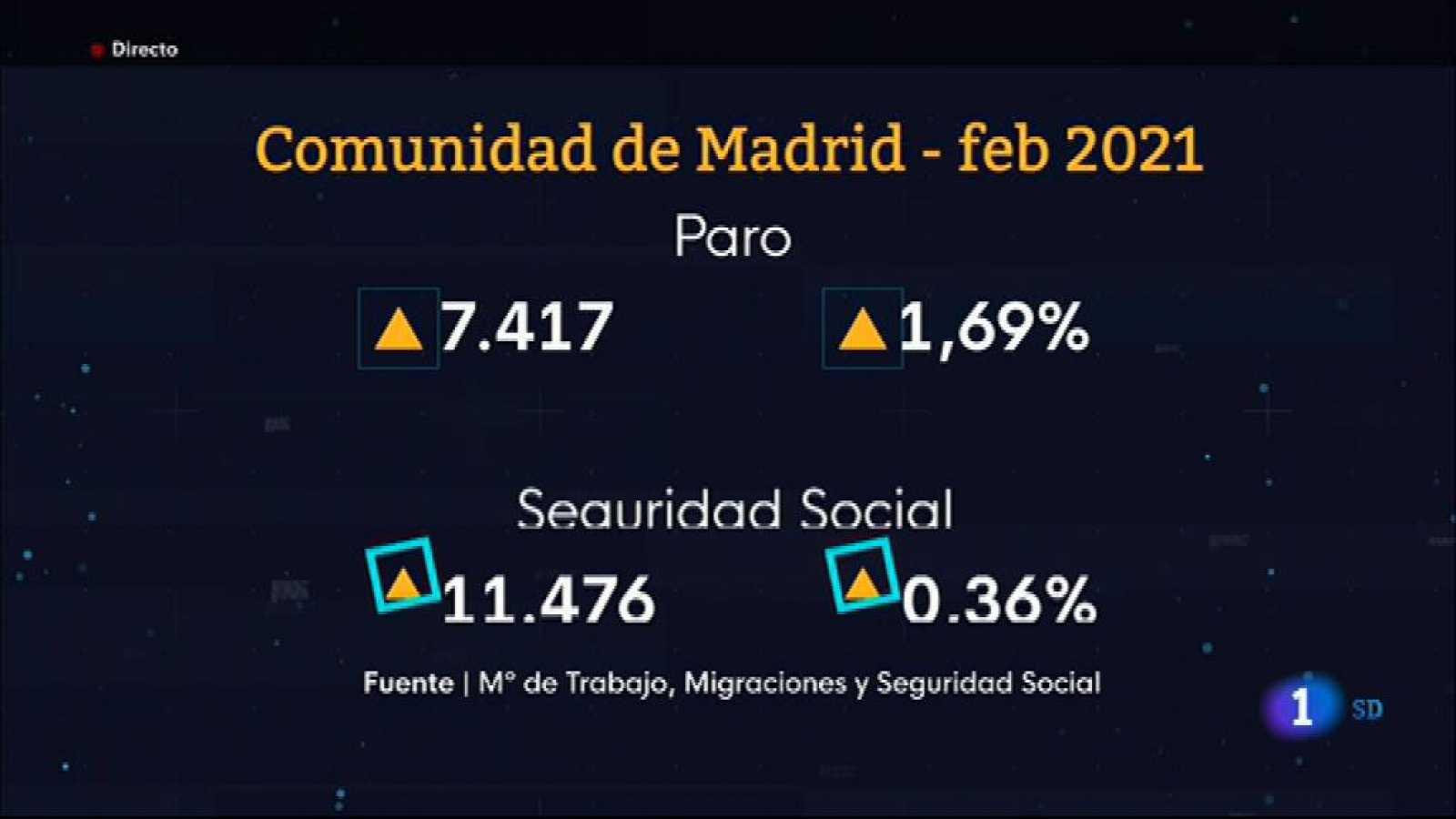 Informativo de Madrid - 2021/03/2- Ver ahora