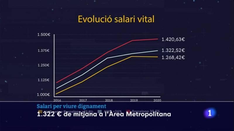 El salari de referència determina la remuneració suficient perquè un treballador i la seva família visquin dignament