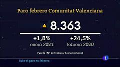 L'Informatiu Comunitat Valenciana 1 - 2/03/21