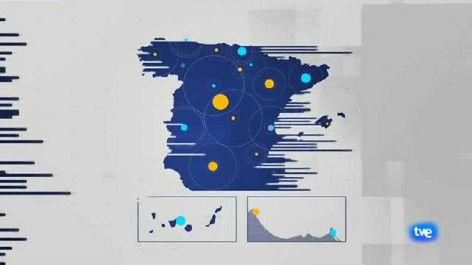 Telexornal Galicia 03-03-2021