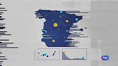 Noticias de Castilla-La Mancha 2 - 08/03/2021