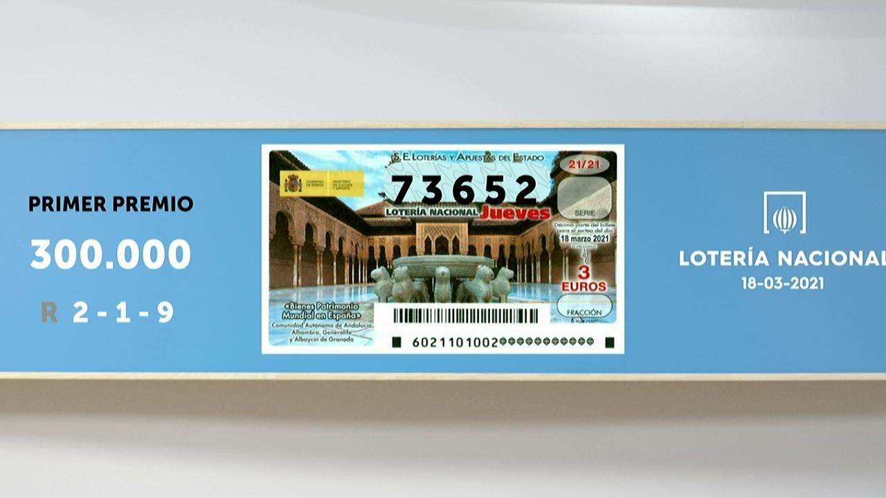 Sorteo De La Lotería Nacional 18 03 2021