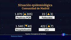 Informativo de Madrid -25/03/21