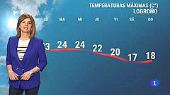 El tiempo en La Rioja - 29/03/21
