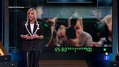 Obrim fil - Informe de l'Ana Boadas sobre els famosos
